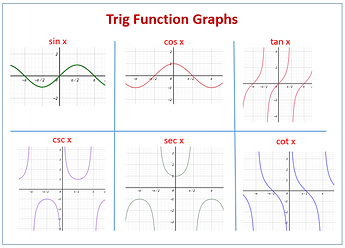 trig-function-graphs