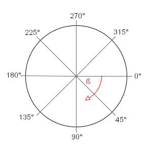 FR229